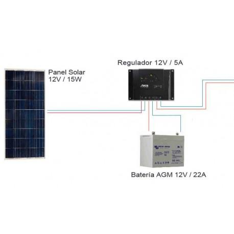 Sistema automo Solar 12V 15W